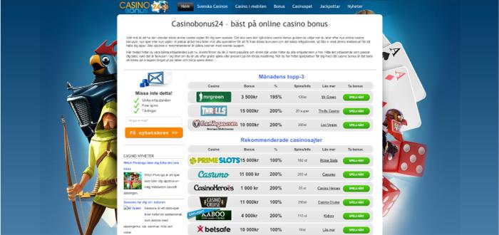 Casinobonus24.se hemsida 2016