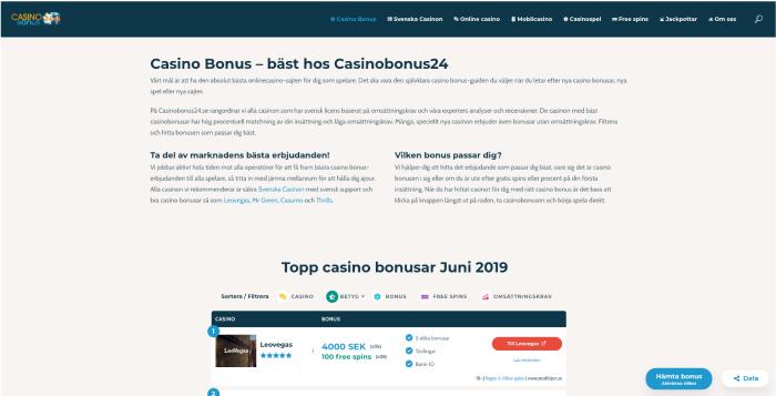 Casinobonus24.se hemsida 2019